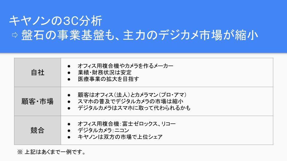 160316_3C分析